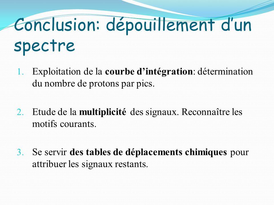 Conclusion: dépouillement dun spectre 1. Exploitation de la courbe dintégration: détermination du nombre de protons par pics. 2. Etude de la multiplic