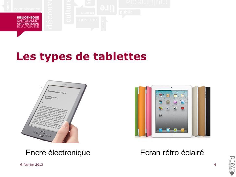 Les types de tablettes 6 février 20134 Encre électroniqueEcran rétro éclairé