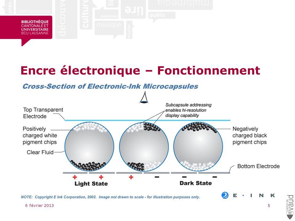 Encre électronique – Avantages Pas de reflets Qualité daffichage proche dun livre papier Autonomie (jusquà 2 mois) Prix 6 février 20136