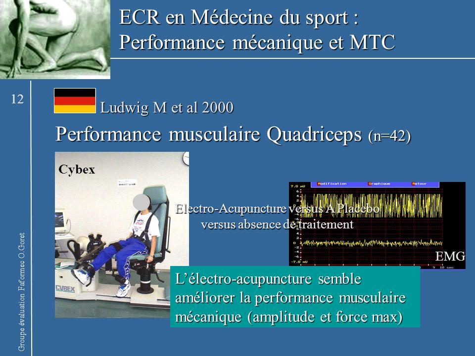 Groupe évaluation Faformec O.Goret ECR en Médecine du sport : Performance mécanique et MTC Performance musculaire Quadriceps (n=42) Ludwig M et al 200