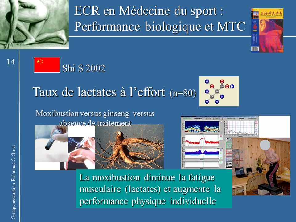 Groupe évaluation Faformec O.Goret ECR en Médecine du sport : Performance biologique et MTC Taux de lactates à leffort (n=80) Shi S 2002 Moxibustion v