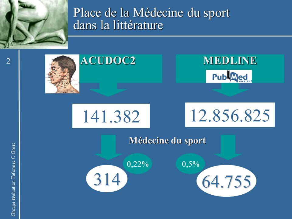 Groupe évaluation Faformec O.Goret Place de la Médecine du sport dans la littérature Groupe évaluation Faformec O.Goret 141.382 314 0,22%ACUDOC2 Médec