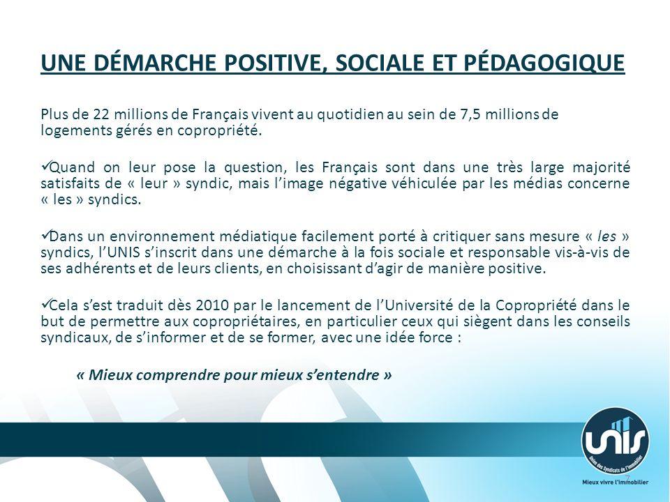 UNE DÉMARCHE POSITIVE, SOCIALE ET PÉDAGOGIQUE Plus de 22 millions de Français vivent au quotidien au sein de 7,5 millions de logements gérés en copropriété.