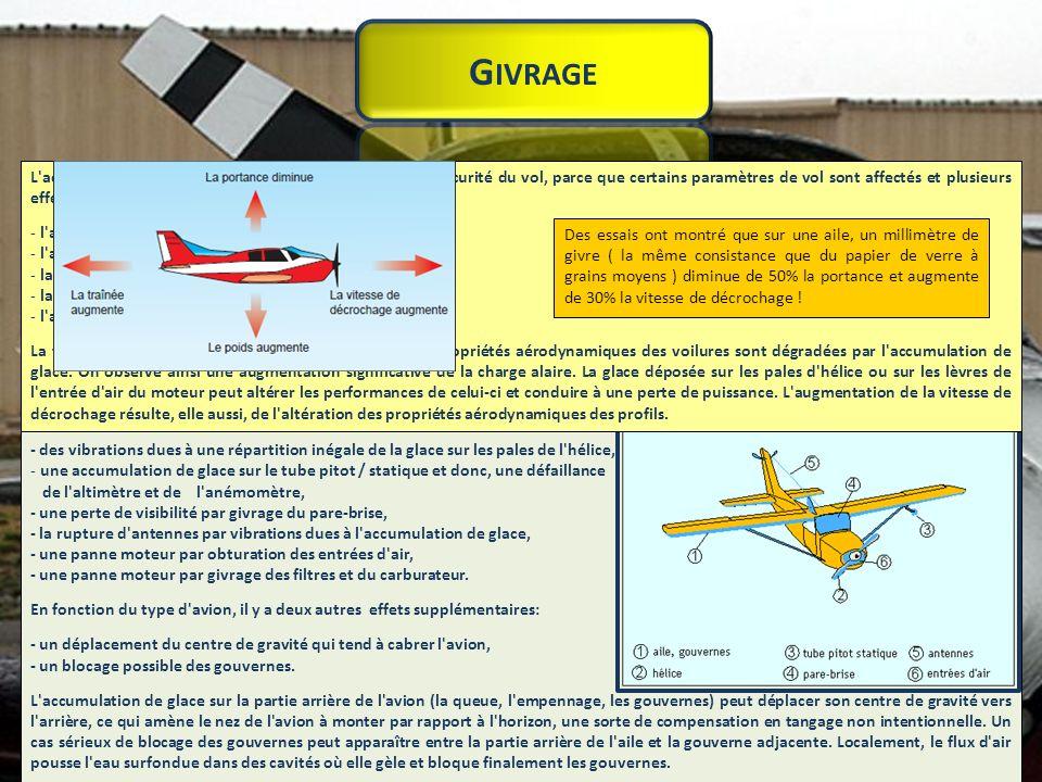 L accumulation de glace sur les ailes, les gouvernes, le nez et le fuselage d un avion est la forme la plus significative et la plus dangereuse de givrage.