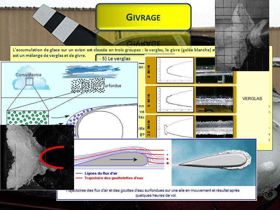 Le givre apparaît comme une accumulation de glace sur des surfaces.
