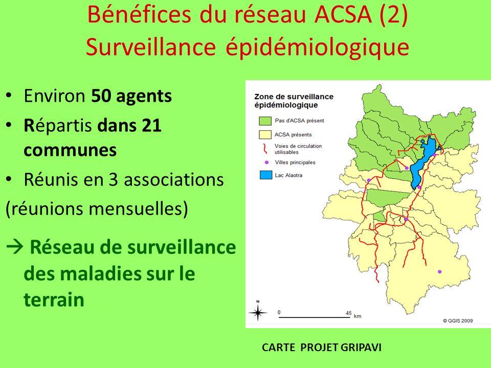 Bénéfices du réseau ACSA (2) Surveillance épidémiologique Environ 50 agents Répartis dans 21 communes Réunis en 3 associations (réunions mensuelles) Réseau de surveillance des maladies sur le terrain CARTE PROJET GRIPAVI