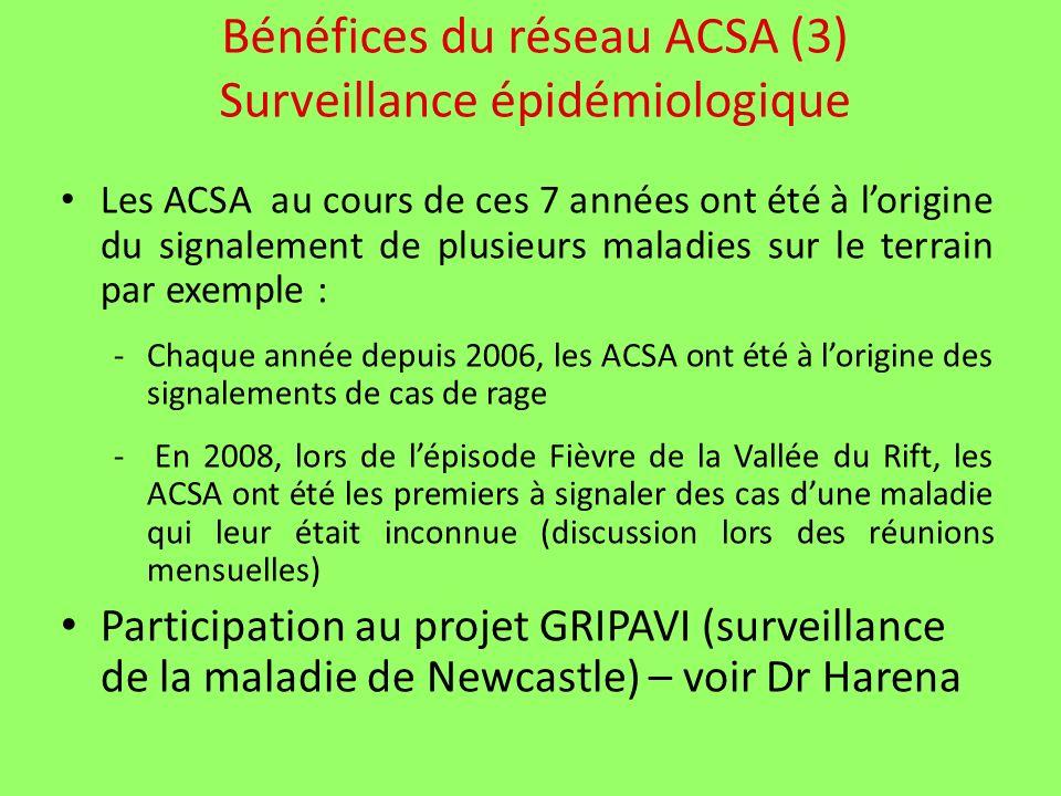 Bénéfices du réseau ACSA (3) Surveillance épidémiologique Les ACSA au cours de ces 7 années ont été à lorigine du signalement de plusieurs maladies sur le terrain par exemple : -Chaque année depuis 2006, les ACSA ont été à lorigine des signalements de cas de rage - En 2008, lors de lépisode Fièvre de la Vallée du Rift, les ACSA ont été les premiers à signaler des cas dune maladie qui leur était inconnue (discussion lors des réunions mensuelles) Participation au projet GRIPAVI (surveillance de la maladie de Newcastle) – voir Dr Harena