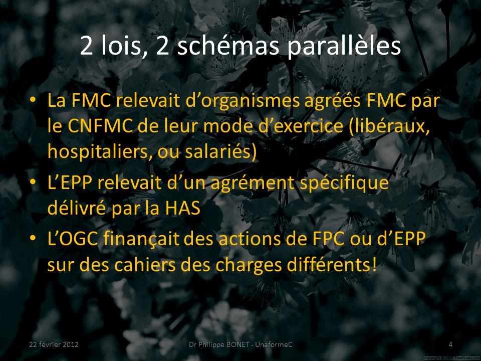 2 lois, 2 schémas parallèles La FMC relevait dorganismes agréés FMC par le CNFMC de leur mode dexercice (libéraux, hospitaliers, ou salariés) LEPP rel