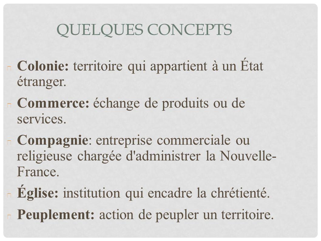 QUELQUES CONCEPTS Canadien: habitant de la Nouvelle- France.