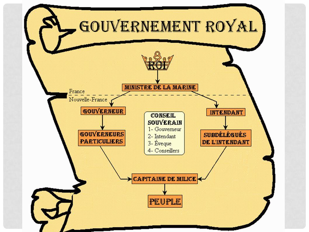 LE GOUVERNEMENT ROYAL