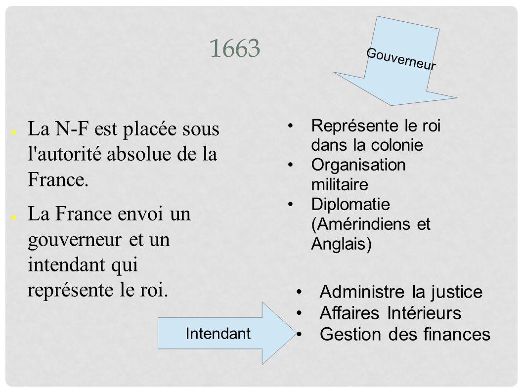 1663 La N-F est placée sous l'autorité absolue de la France. La France envoi un gouverneur et un intendant qui représente le roi. Représente le roi da