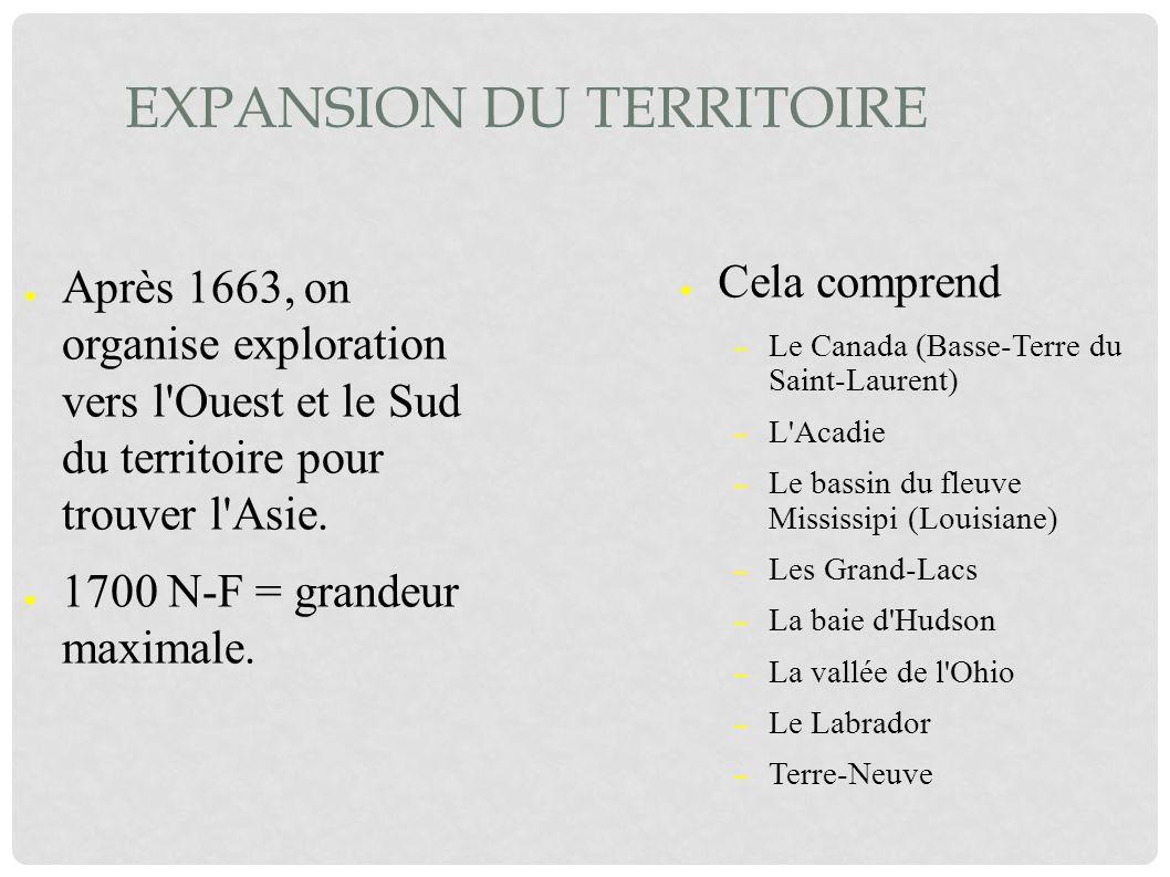 EXPANSION DU TERRITOIRE Après 1663, on organise exploration vers l'Ouest et le Sud du territoire pour trouver l'Asie. 1700 N-F = grandeur maximale. Ce