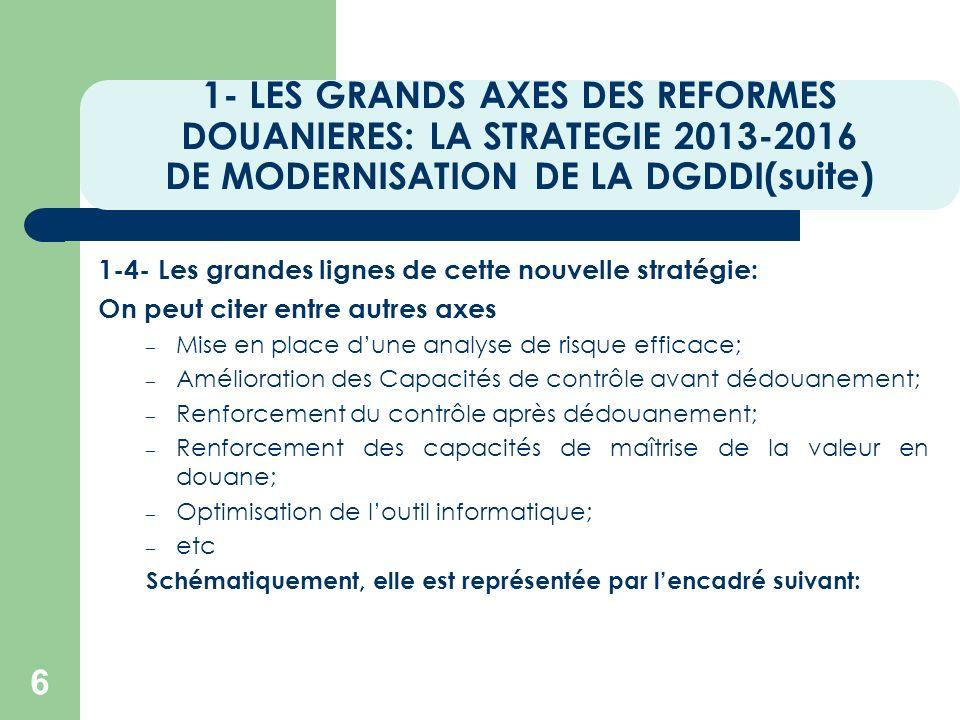 1- LES GRANDS AXES DES REFORMES DOUANIERES: LA STRATEGIE 2013-2016 DE MODERNISATION DE LA DGDDI(suite) 1-4- Les grandes lignes de cette nouvelle strat