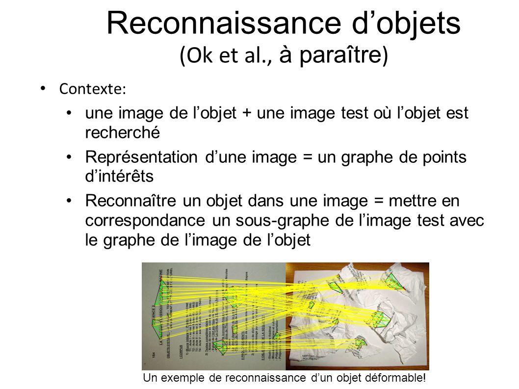 Contexte: une image de lobjet + une image test où lobjet est recherché Représentation dune image = un graphe de points dintérêts Reconnaître un objet dans une image = mettre en correspondance un sous-graphe de limage test avec le graphe de limage de lobjet Reconnaissance dobjets (Ok et al., à paraître ) Un exemple de reconnaissance dun objet déformable!
