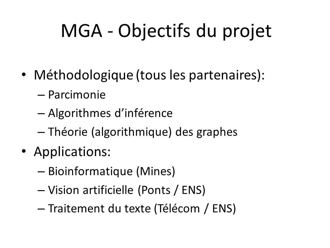 MGA - Objectifs du projet Méthodologique (tous les partenaires): – Parcimonie – Algorithmes dinférence – Théorie (algorithmique) des graphes Applications: – Bioinformatique (Mines) – Vision artificielle (Ponts / ENS) – Traitement du texte (Télécom / ENS)
