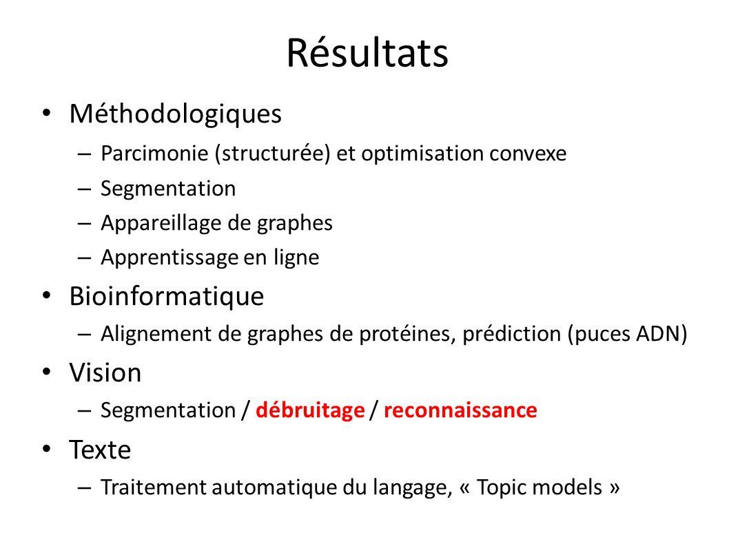 Résultats Méthodologiques – Parcimonie (structur é e) et optimisation convexe – Segmentation – Appareillage de graphes – Apprentissage en ligne Bioinformatique – Alignement de graphes de protéines, prédiction (puces ADN) Vision – Segmentation / débruitage / reconnaissance Texte – Traitement automatique du langage, « Topic models »