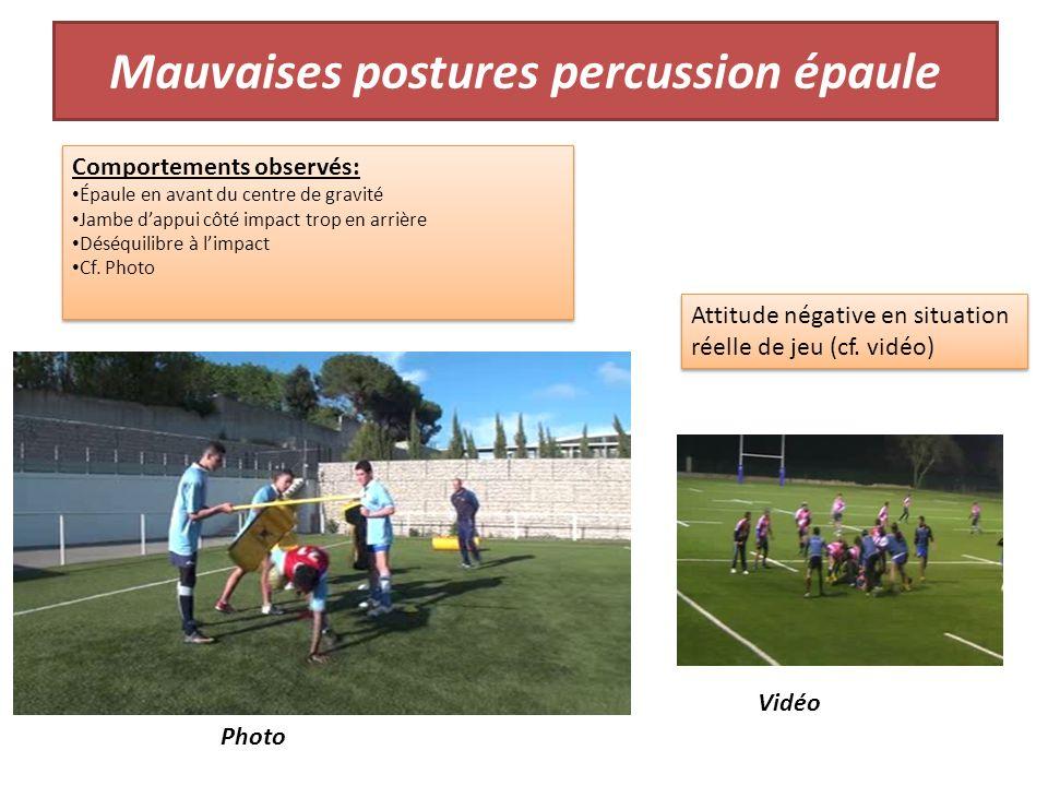 Mauvaises postures percussion épaule Comportements observés: Épaule en avant du centre de gravité Jambe dappui côté impact trop en arrière Déséquilibre à limpact Cf.