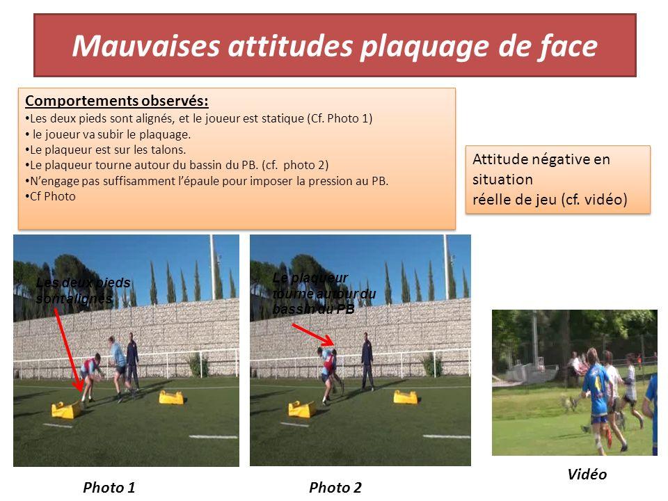 Mauvaises attitudes plaquage de face Comportements observés: Les deux pieds sont alignés, et le joueur est statique (Cf.