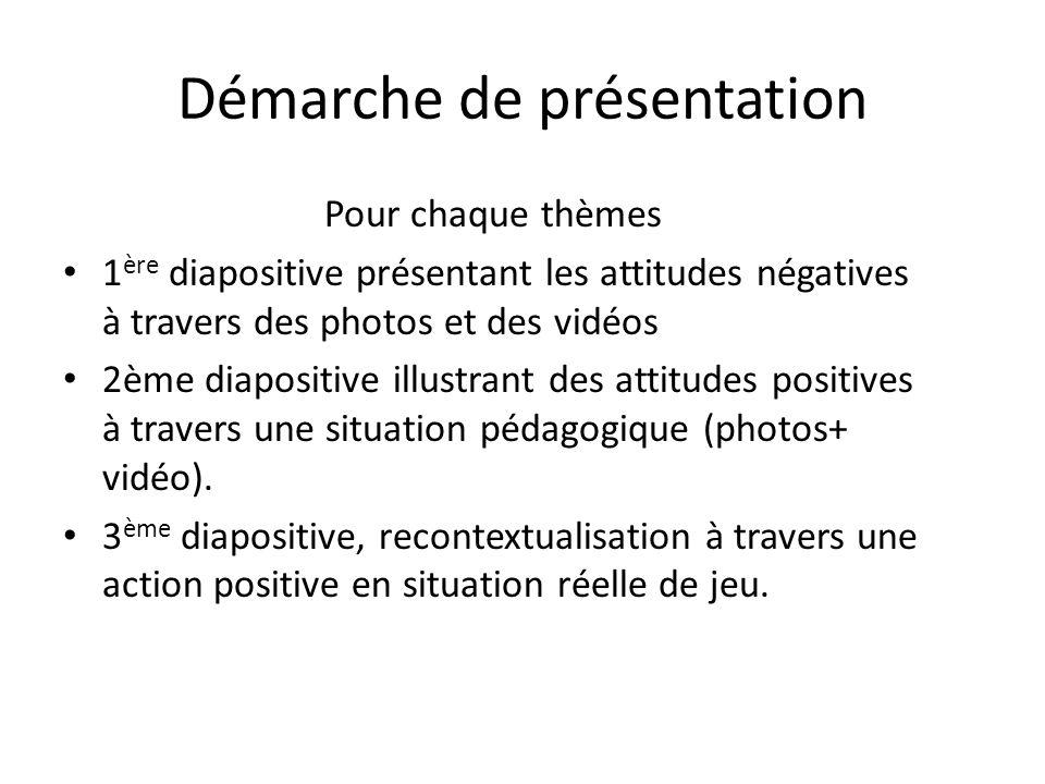 Démarche de présentation Pour chaque thèmes 1 ère diapositive présentant les attitudes négatives à travers des photos et des vidéos 2ème diapositive illustrant des attitudes positives à travers une situation pédagogique (photos+ vidéo).