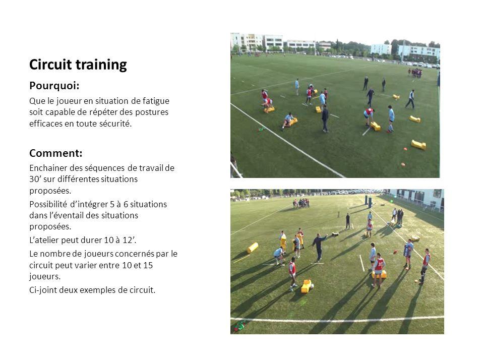 Circuit training Pourquoi: Que le joueur en situation de fatigue soit capable de répéter des postures efficaces en toute sécurité.