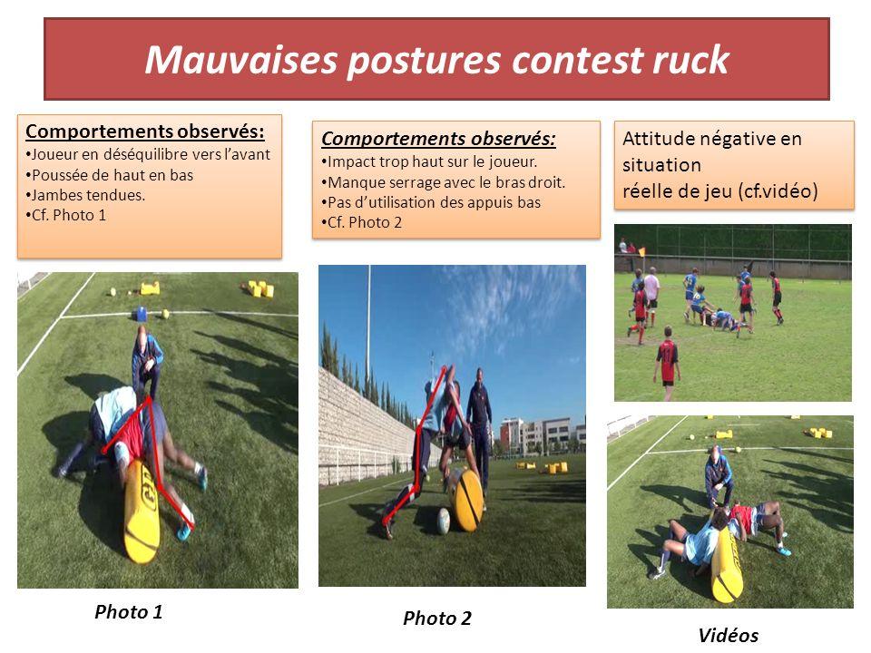 Mauvaises postures contest ruck Comportements observés: Joueur en déséquilibre vers lavant Poussée de haut en bas Jambes tendues.