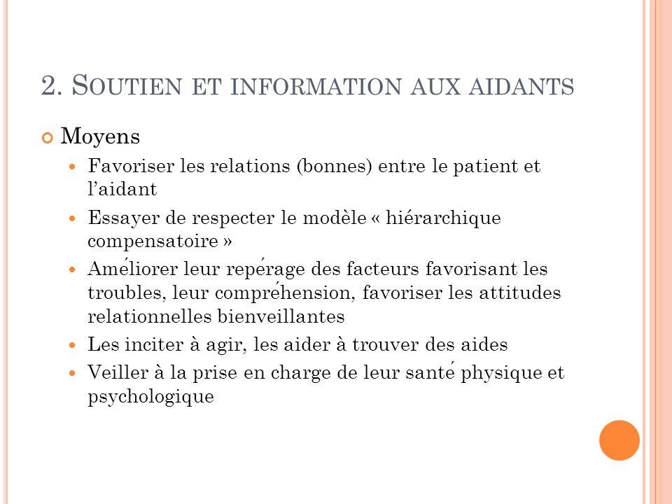 2. S OUTIEN ET INFORMATION AUX AIDANTS Moyens Favoriser les relations (bonnes) entre le patient et laidant Essayer de respecter le modèle « hiérarchiq