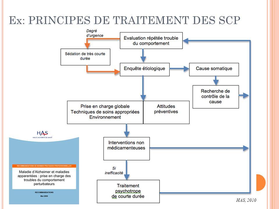 Ex: PRINCIPES DE TRAITEMENT DES SCP HAS, 2010