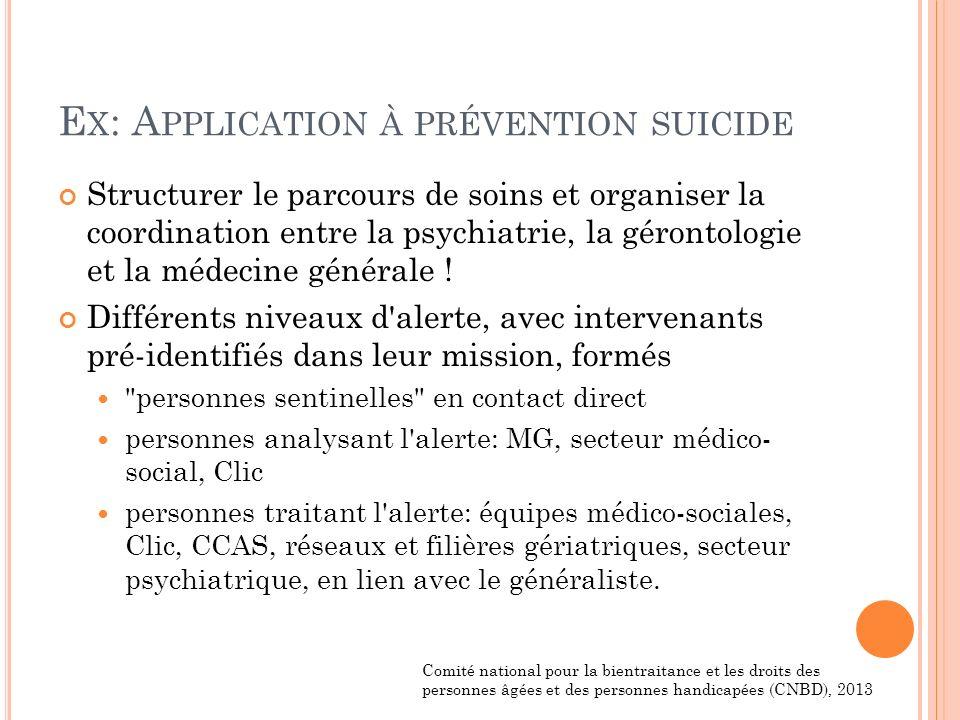 E X : A PPLICATION À PRÉVENTION SUICIDE Structurer le parcours de soins et organiser la coordination entre la psychiatrie, la gérontologie et la médec