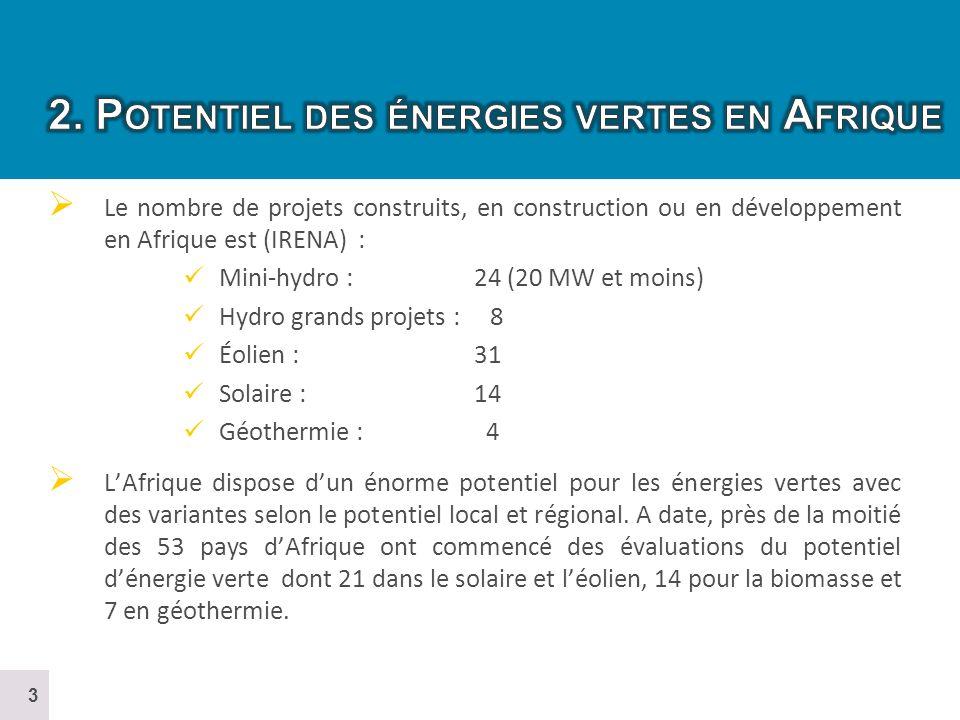 Selon une étude de lAFD et de la BAD « Énergie en Afrique à lhorizon 2050 », le potentiel est le suivant : Hydraulique : Moins de 2 % du potentiel exploité, soit une production de 77 000 GWh; Solaire: 47 % du continent reçoit un ensoleillement supérieur à 2100 kWh/m 2 soit en Afrique du Nord, zone sahélienne et Afrique australe ; Éolien : 29 % des ressources mondiales se situent en Afrique particulièrement sur les zones côtières ; Géothermie : potentiel de 9000 MW avec 115 MW.