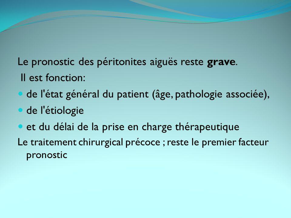 DIAGNOSTIC CLINIQUE Forme typique: PAG de l adulte jeune Linterrogatoire 1.