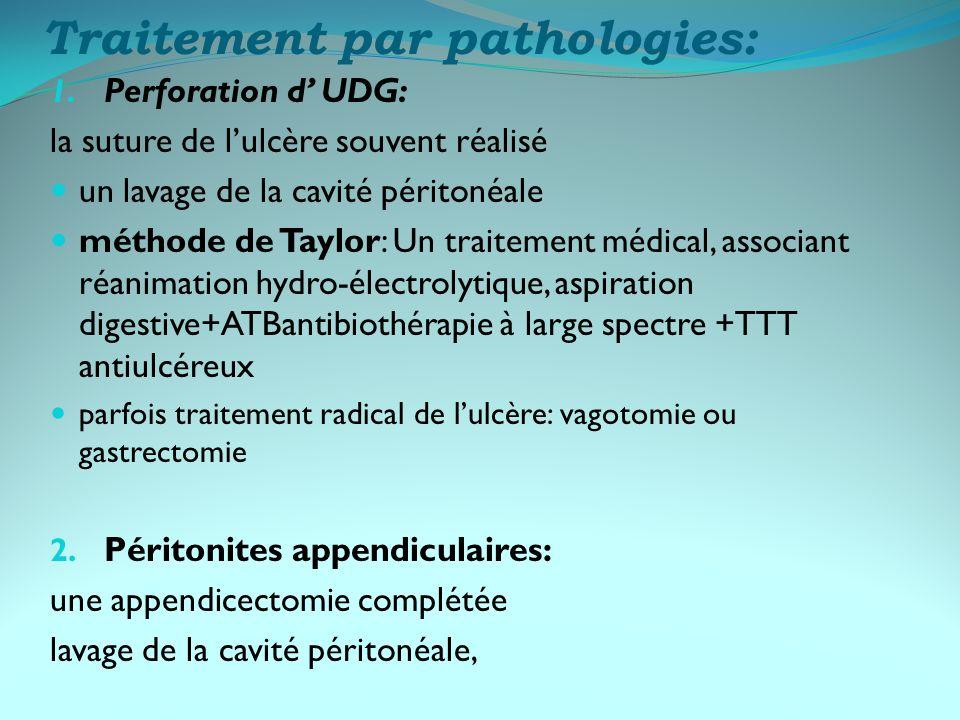 Traitement par pathologies: 1.