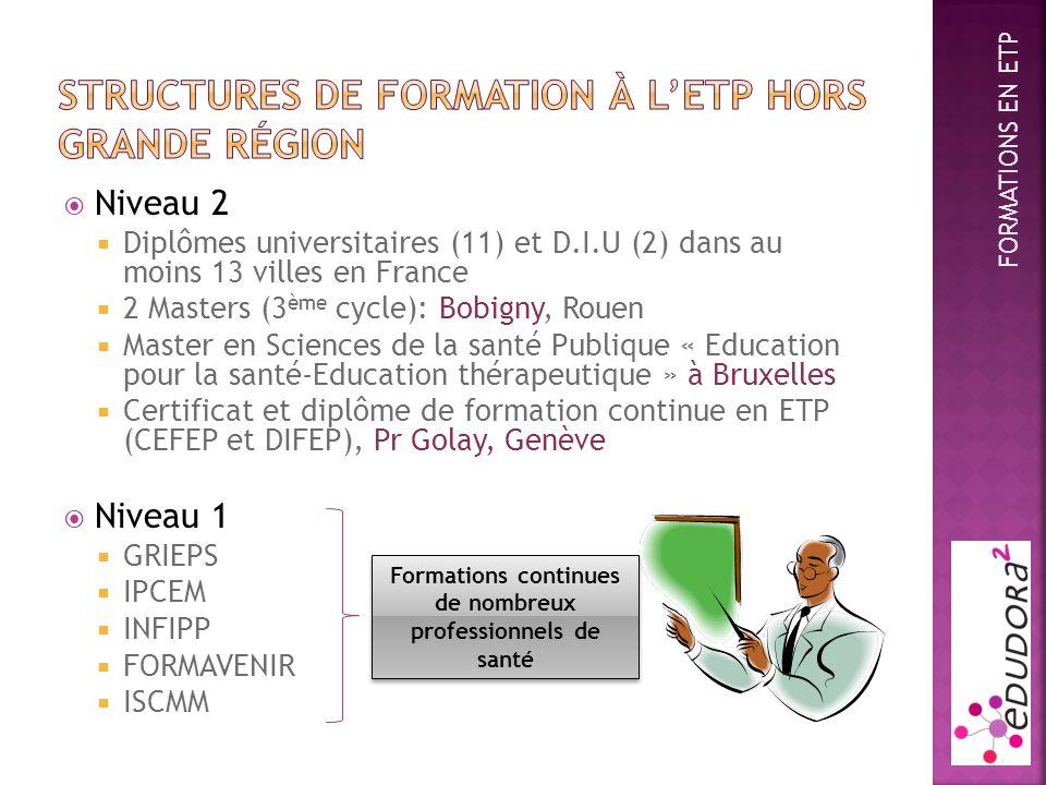 Niveau 2 Diplômes universitaires (11) et D.I.U (2) dans au moins 13 villes en France 2 Masters (3 ème cycle): Bobigny, Rouen Master en Sciences de la santé Publique « Education pour la santé-Education thérapeutique » à Bruxelles Certificat et diplôme de formation continue en ETP (CEFEP et DIFEP), Pr Golay, Genève Niveau 1 GRIEPS IPCEM INFIPP FORMAVENIR ISCMM FORMATIONS EN ETP Formations continues de nombreux professionnels de santé