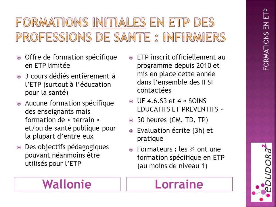 WallonieLorraine Offre de formation spécifique en ETP limitée 3 cours dédiés entièrement à lETP (surtout à léducation pour la santé) Aucune formation