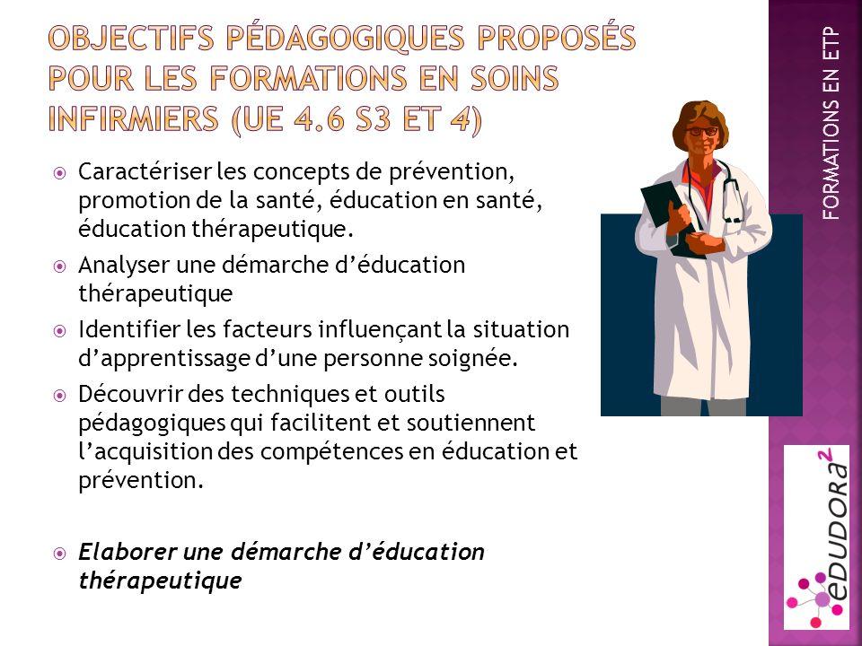 Caractériser les concepts de prévention, promotion de la santé, éducation en santé, éducation thérapeutique. Analyser une démarche déducation thérapeu