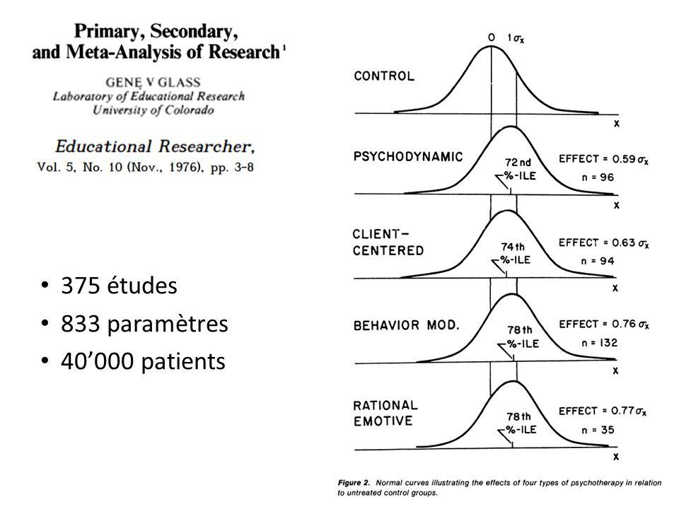 375 études 833 paramètres 40000 patients