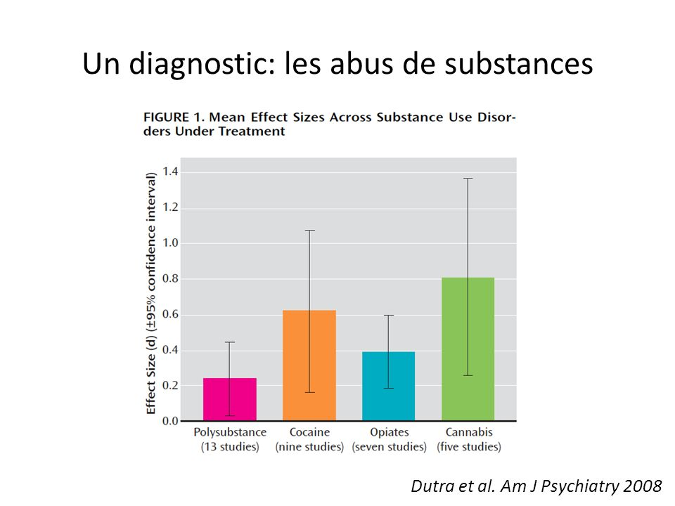 Un diagnostic: les abus de substances Dutra et al. Am J Psychiatry 2008