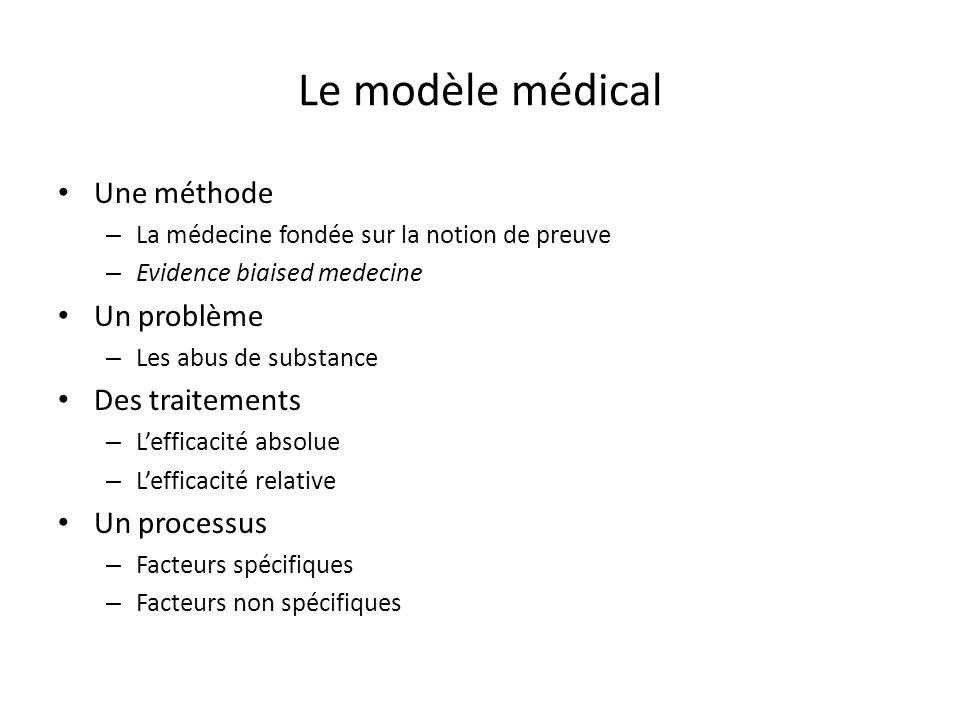 Le modèle médical Une méthode – La médecine fondée sur la notion de preuve – Evidence biaised medecine Un problème – Les abus de substance Des traitements – Lefficacité absolue – Lefficacité relative Un processus – Facteurs spécifiques – Facteurs non spécifiques