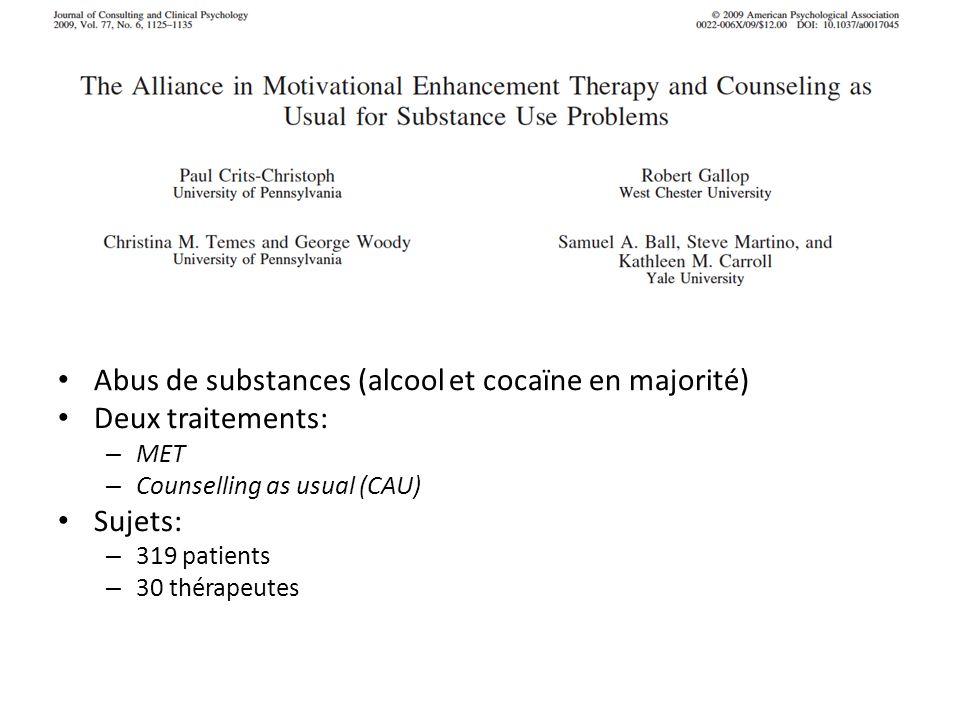 Abus de substances (alcool et cocaïne en majorité) Deux traitements: – MET – Counselling as usual (CAU) Sujets: – 319 patients – 30 thérapeutes