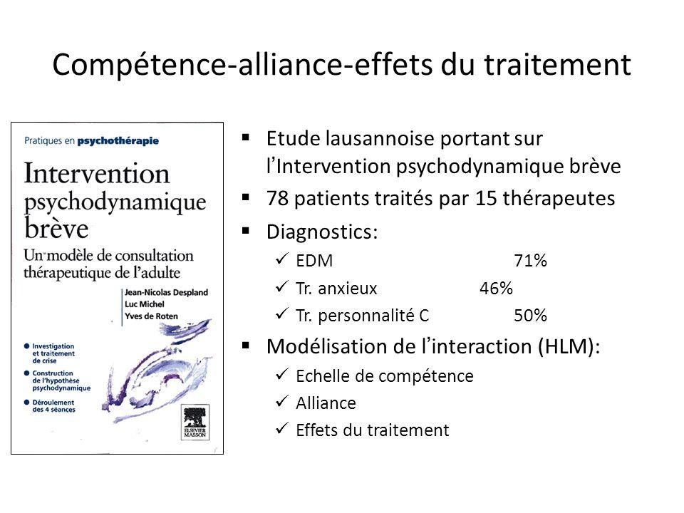 Compétence-alliance-effets du traitement Etude lausannoise portant sur lIntervention psychodynamique brève 78 patients traités par 15 thérapeutes Diagnostics: EDM71% Tr.