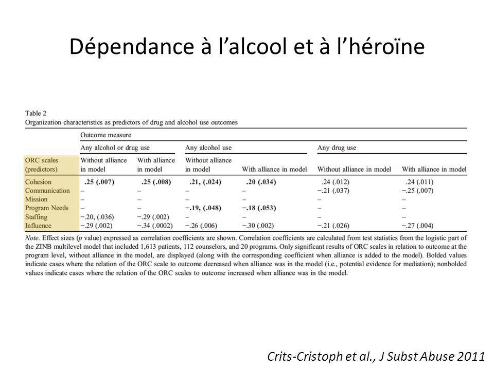 Dépendance à lalcool et à lhéroïne Crits-Cristoph et al., J Subst Abuse 2011