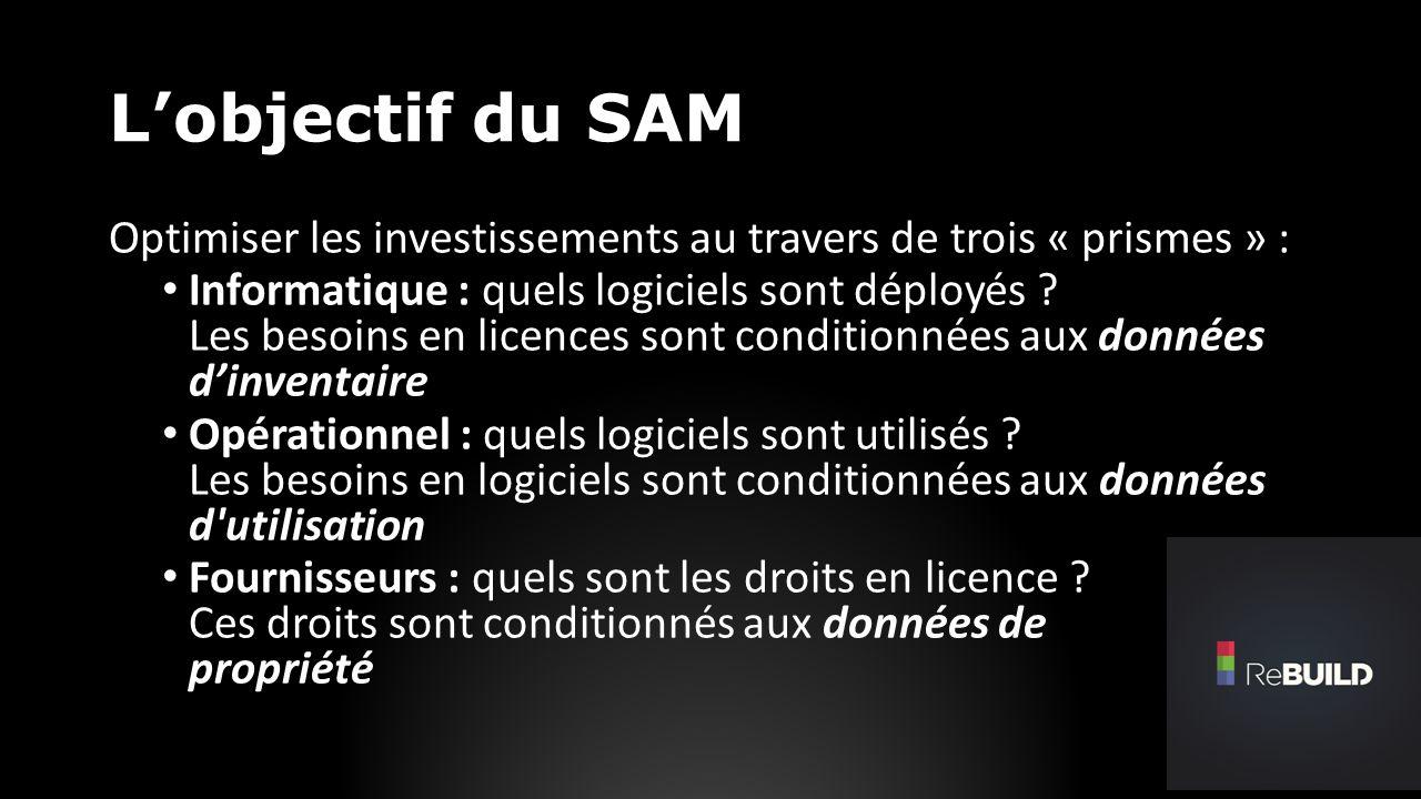 Lobjectif du SAM Optimiser les investissements au travers de trois « prismes » : Informatique : quels logiciels sont déployés .