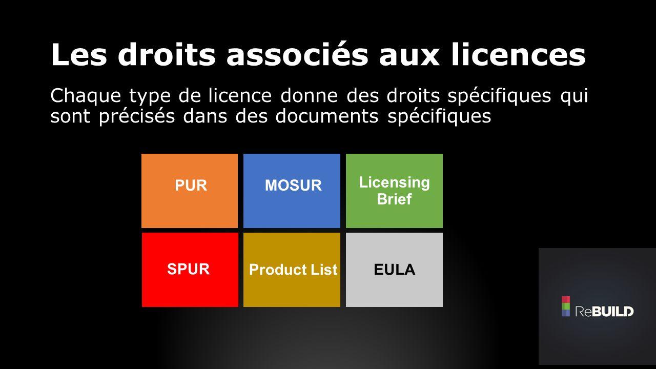 Les droits associés aux licences Chaque type de licence donne des droits spécifiques qui sont précisés dans des documents spécifiques EULA
