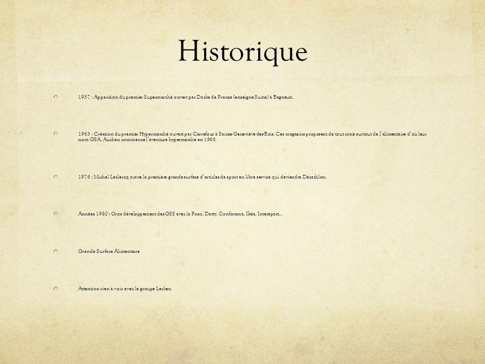 Historique 1988 : Apparition du Hard discount sous lenseigne Aldi.