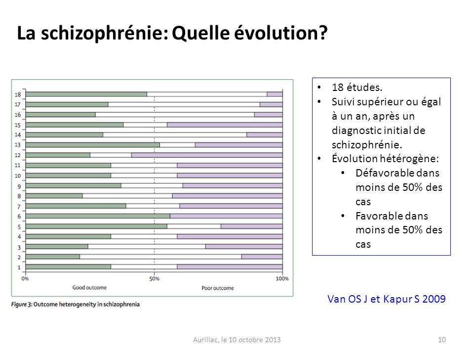 Aurillac, le 10 octobre 201310 La schizophrénie: Quelle évolution? 18 études. Suivi supérieur ou égal à un an, après un diagnostic initial de schizoph