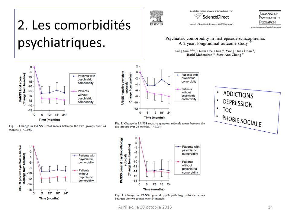 2. Les comorbidités psychiatriques. Aurillac, le 10 octobre 201314