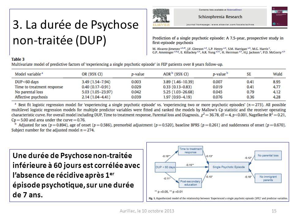 3. La durée de Psychose non-traitée (DUP) Aurillac, le 10 octobre 201315 Une durée de Psychose non-traitée inférieure à 60 jours est corrélée avec lab