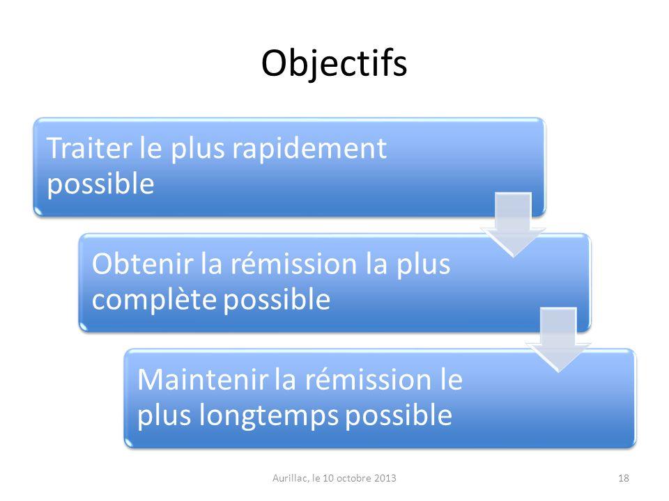 Objectifs Traiter le plus rapidement possible Obtenir la rémission la plus complète possible Maintenir la rémission le plus longtemps possible Aurilla