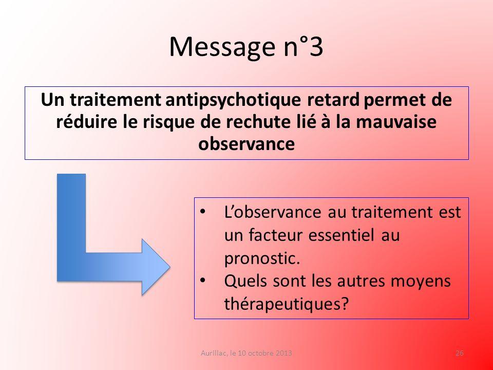 Message n°3 Un traitement antipsychotique retard permet de réduire le risque de rechute lié à la mauvaise observance Aurillac, le 10 octobre 201326 Lo