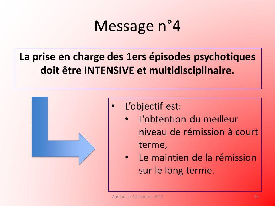 Message n°4 La prise en charge des 1ers épisodes psychotiques doit être INTENSIVE et multidisciplinaire. Aurillac, le 10 octobre 201335 Lobjectif est: