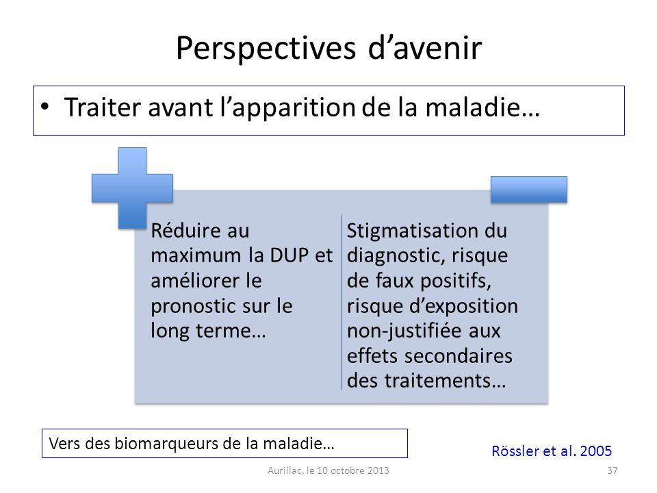 Perspectives davenir Traiter avant lapparition de la maladie… Aurillac, le 10 octobre 201337 Réduire au maximum la DUP et améliorer le pronostic sur l